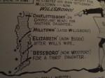 A Brief History of William Gilliland